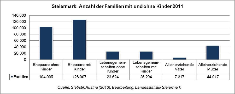Funky Anzahl Arbeitsblatt Photo - Kindergarten Arbeitsblatt - vferme ...